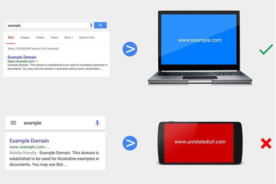 I siti web che utilizzano Sneaky Redirect per gli utenti mobile possono violare le linee guida di Google ed essere conseguentemente penalizzati.