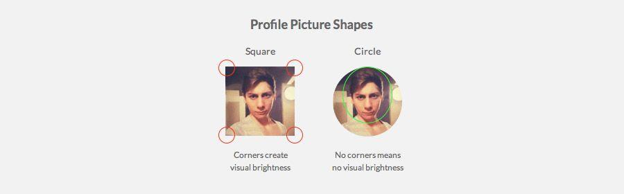 luminosit immagini profilo circolari
