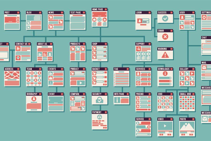 La classificazione delle informazioni è molto importante nello svilippo del sito web perché consente di organizzare i contenuti in modo logico e ordinato