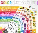 La psicologia dei colori nella comunicazione
